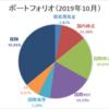 【資産運用】ポートフォリオ更新(2019年10月末時点)