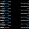 【実績公開】優秀なFX自動売買1月4週目の利益は??近々FX口座もう1つ追加します!!