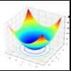 3Dプロットの作図【ゼロつく1のノート(Python)】
