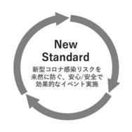 New Standard  新しいリアルに向けて
