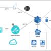SensorTag のデータを AWS IoT から CloudWatch と LED で可視化する