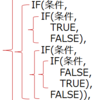 ExcelでネストしたIf関数をVBAでインデントして分析しやすくする
