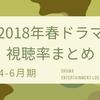 【2018春ドラマ】4-6月期ドラマ聴率まとめ