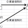民法「賃貸借」 ~宅建試験勉強~