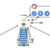 リモートワークも支えるWIASの半年間の技術的進化