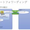 自宅へリモートデスクトップ SSH ポート転送版
