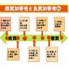 経済評論家・三橋貴明氏のDV事件反論の問題点