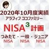 【NISA】楽天証券のNISA3つの口座2020年10月度実績