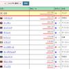 日本は素晴らしい国?(キミは442日系部隊を知っているか?)