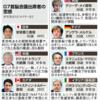 やっぱり安倍総理の外交はすごい!安倍総理のG7での成果がてんこ盛りで素晴らしい!