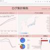 「Google データポータル」のテンプレートのバージョンアップ
