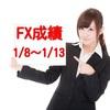 ビッコインFX成績公開(1/8~1/13)bitFlyerFX