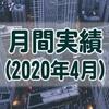 【取引記録】月間実績:2020年4月の実績まとめ