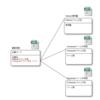 KeepData Hubでアプリケーションの利用状況の可視化を実現しました