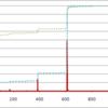 taRgrey/Starpitなどtarpittingでプロセス数が異常に増加する問題について
