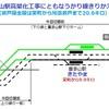 喜多山駅さがりホームがかりホームにうつる! - 高架化にむけて