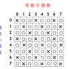 yukicoder No.819 Enjapma game