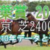 【青葉賞 2020】過去10年データと予想