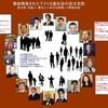 2015~17年の3年間に外国人技能実習生計69人が亡くなっていたことが6日、法務省の集計資料で判明した。同省の和田雅樹入国管理局長は同日の参院法務委員会で、多くの人の死亡経緯について「把握していない」と調査不足を認め、全員分の調査に乗り出す考えを示した。