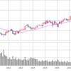 【銘柄分析】CSCO:シスコシステムズ 株価は年末の暴落から急回復! 業績も堅調の「ダウの犬」銘柄!!
