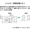 日本の原発はIAEAに直接チェックしてもらおう〜原子力安全・保安院も原子力安全委員会も存在価値はない