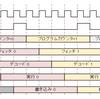 CPUの創りかたのTD4を少し変更した
