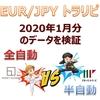 【FX】本家トラリピ(マネスク) vs. 半自動トラリピ(マネパ) 2020年1月度実績比較