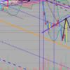 仮想通貨の今後の価格予想(6月25日)