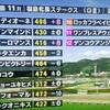 2018.4.21(土) 第15回 福島牝馬ステークス GⅢ (プレイバック)