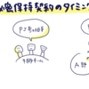 【本】秘密保持契約の実務(第2版)