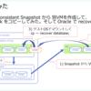 Nutanix CE 上の Oracle を PD スナップショットから復旧してみる。(実行編)