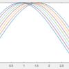 MATLAB グラフの色をうまいこと調整する関数