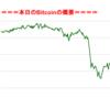 ■途中経過_2■BitCoinアービトラージ取引シュミレーション結果(2017年8月28日)