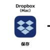 Macを使ってラジオを予約録音して、iPhoneに自動同期する無料の方法。