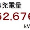 2011年7月分発電量