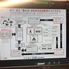 大西康之『起業の天才! 江副浩正』のZOOM読書会ーー著者、編集者、元リクも参加する豪華な会。