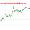 ■途中経過_2■BitCoinアービトラージ取引シュミレーション結果(2017年8月29日)