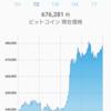 ビットコイン価格高騰止まらず☆70万目前☆