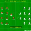 J1リーグ第26節 鹿島アントラーズvsFC東京 プレビュー