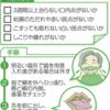 あっと驚く!!医療・介護情報-2019/11/19