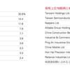 楽天新興国株インデックス VS eMAXIS Slim 新興国株 (新興国株式インデックス比較)