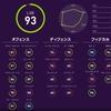 サイドバックでコンディション安定度8!FPアレックスグルマルド/レベマ紹介!