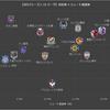 【Jリーグ】2017年のJ1リーグをデータでまとめてみました ~チームスタッツ編~