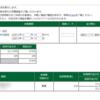 本日の株式トレード報告R2,09,14