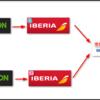 イベリア航空からAviosが移行できなくなる!?ブリティッシュエアウェイズ家族会員口座の問題点と対策