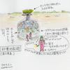 秋葉地底湖(沖縄県南大東)