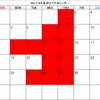 リペアマン山口の大宮で日々リペア   38 ~   6月9日はROCKの日!  ~