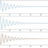 【python】【制御工学】python-controlをインストールしてインパルス・ステップ・初期値応答を計算してみた