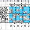 【VBA】暇だったのでランダムでシフトを自動生成する仕組みを作ってみた(解説編)