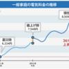 北海道電力の原発(泊原子力発電所)は本当に再稼働しなくて良いですか?